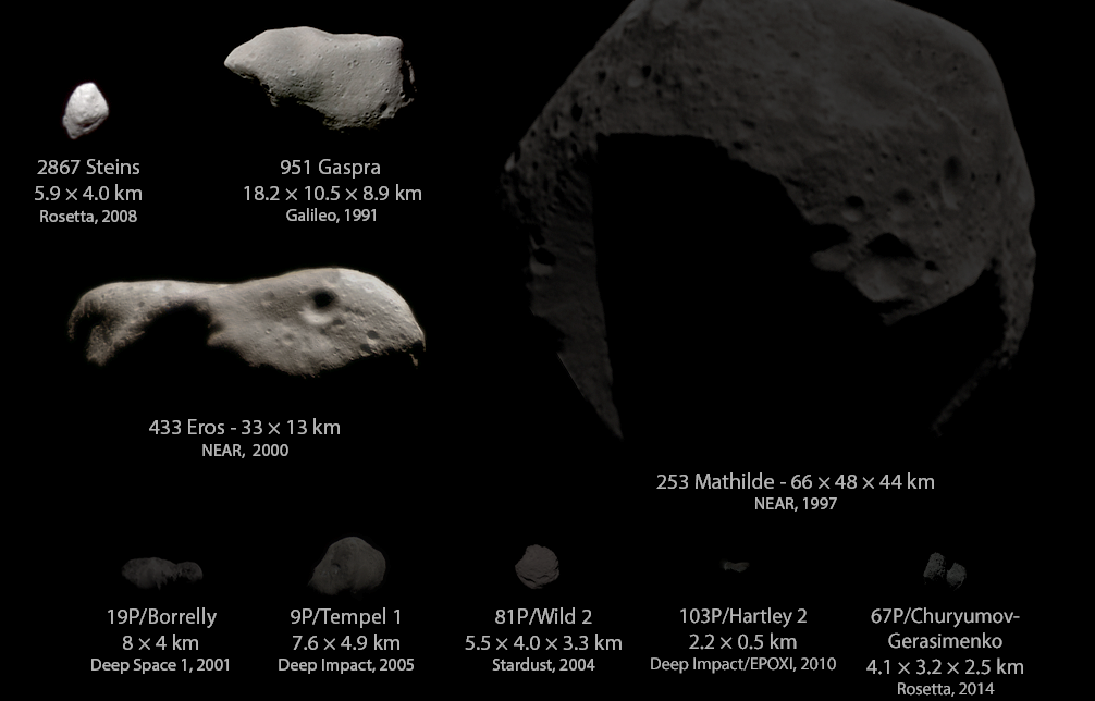 Montage of asteroids and comets