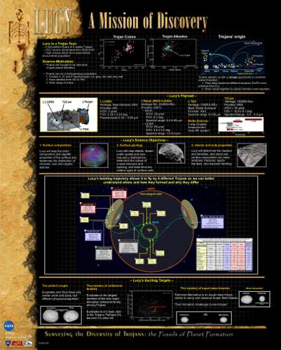 Lucy Mission of Discovery Poster